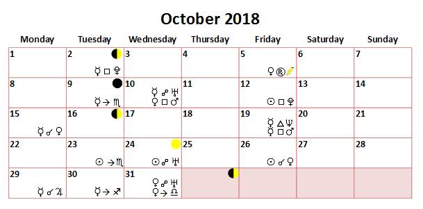 Venus Throws Herself At Waiting Arms Of >> Astrology Of October 2018 Venus Goes Retrograde